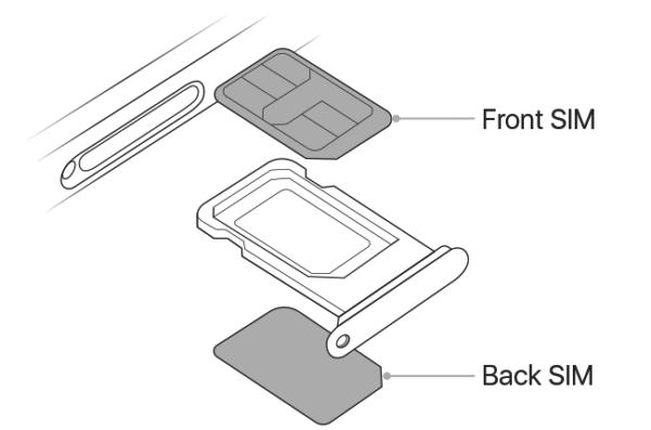 Поддержка двух SIM-карт в новых iPhone Xs и iPhone Xs Max